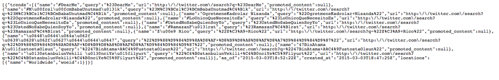 Twitter API - Trends Results